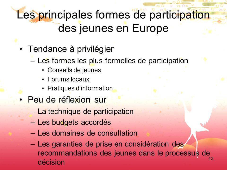 43 Les principales formes de participation des jeunes en Europe Tendance à privilégier –Les formes les plus formelles de participation Conseils de jeu