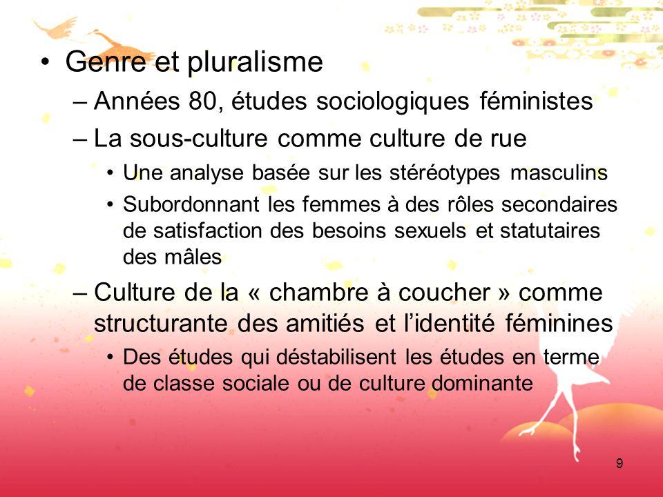 9 Genre et pluralisme –Années 80, études sociologiques féministes –La sous-culture comme culture de rue Une analyse basée sur les stéréotypes masculin