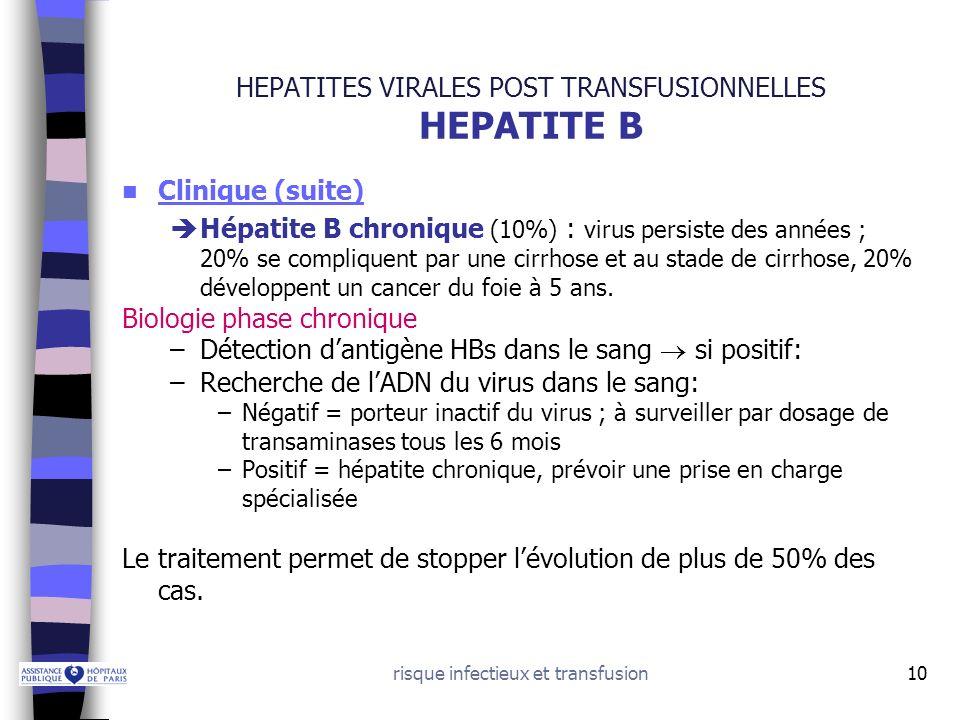 risque infectieux et transfusion10 HEPATITES VIRALES POST TRANSFUSIONNELLES HEPATITE B Clinique (suite) Hépatite B chronique (10%) : virus persiste de