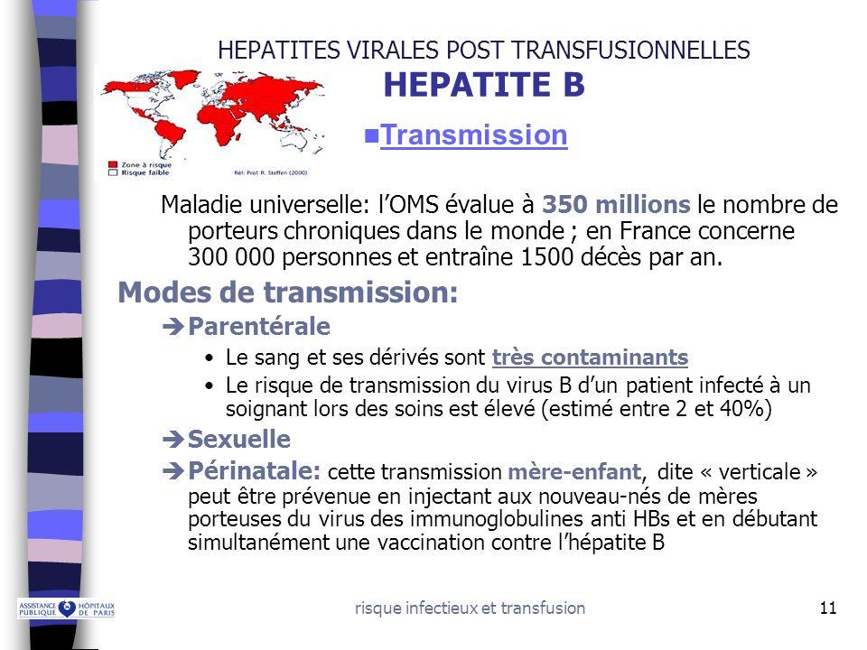 risque infectieux et transfusion11 HEPATITES VIRALES POST TRANSFUSIONNELLES HEPATITE B Maladie universelle: lOMS évalue à 350 millions le nombre de po
