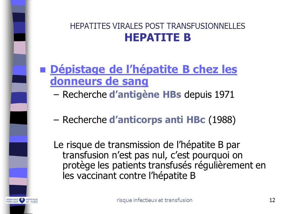 risque infectieux et transfusion12 HEPATITES VIRALES POST TRANSFUSIONNELLES HEPATITE B Dépistage de lhépatite B chez les donneurs de sang –Recherche d