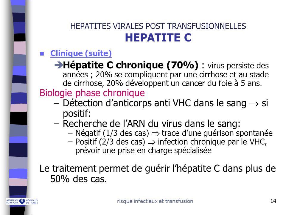 risque infectieux et transfusion14 HEPATITES VIRALES POST TRANSFUSIONNELLES HEPATITE C Clinique (suite) Hépatite C chronique (70%) : virus persiste de