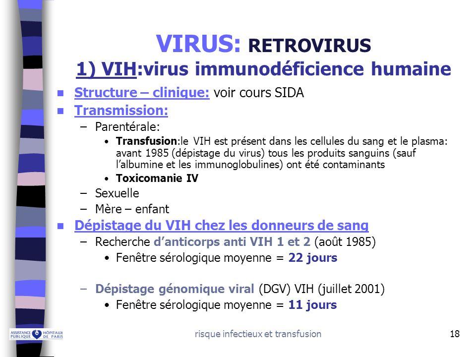 risque infectieux et transfusion18 VIRUS: RETROVIRUS 1) VIH:virus immunodéficience humaine Structure – clinique: voir cours SIDA Transmission: –Parent