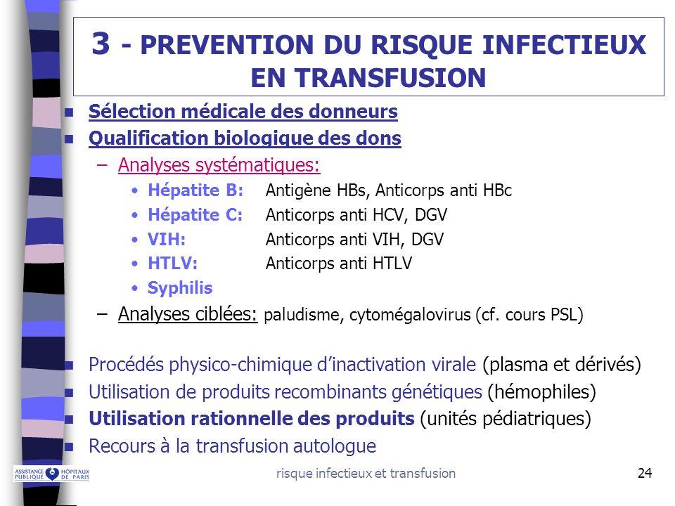risque infectieux et transfusion24 3 - PREVENTION DU RISQUE INFECTIEUX EN TRANSFUSION Sélection médicale des donneurs Qualification biologique des don