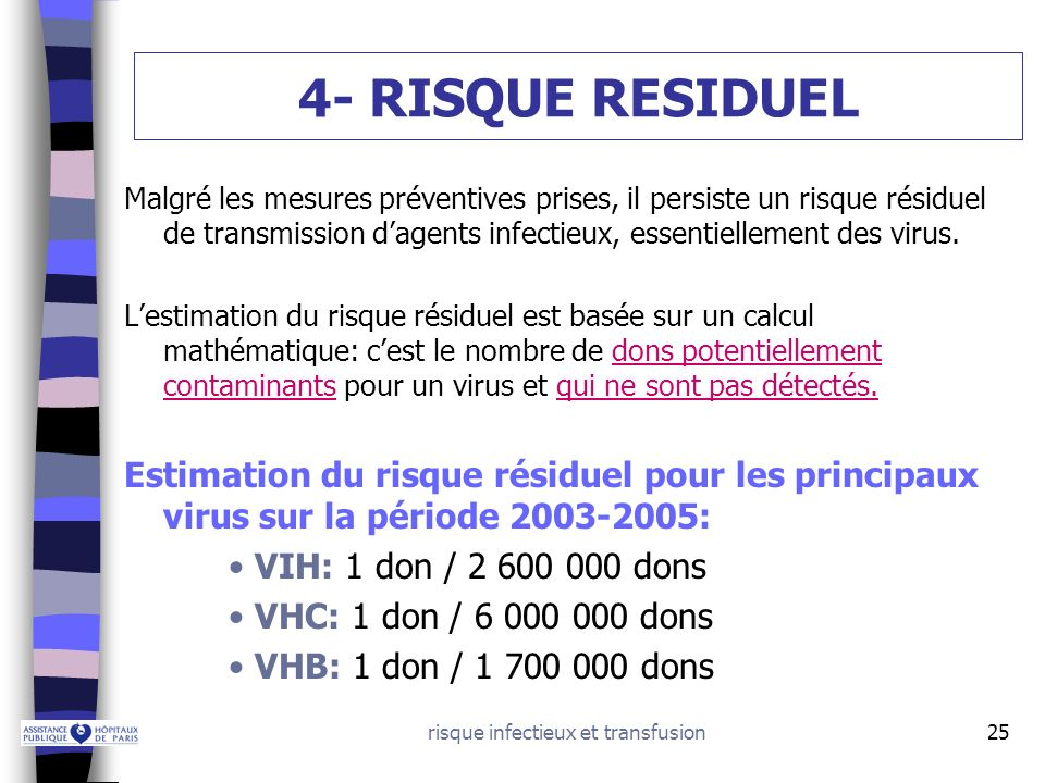 risque infectieux et transfusion25 4- RISQUE RESIDUEL Malgré les mesures préventives prises, il persiste un risque résiduel de transmission dagents in