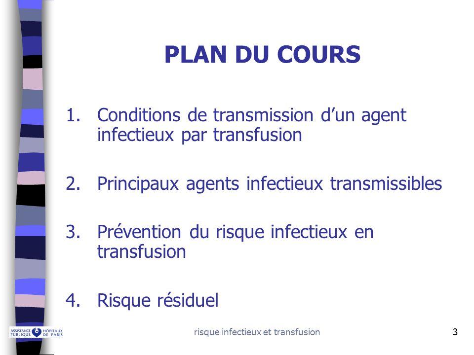 risque infectieux et transfusion3 PLAN DU COURS 1.Conditions de transmission dun agent infectieux par transfusion 2.Principaux agents infectieux trans