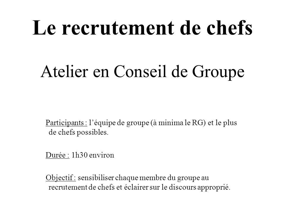 Le recrutement de chefs Atelier en Conseil de Groupe Participants : léquipe de groupe (à minima le RG) et le plus de chefs possibles. Durée : 1h30 env