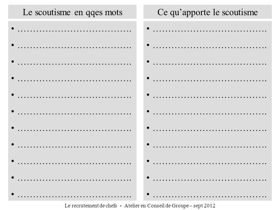 Le scoutisme en qqes motsCe quapporte le scoutisme ………………………………. Le recrutement de chefs - Atelier en Conseil de Groupe – sept 2012