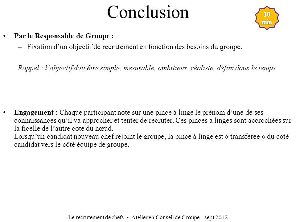 Conclusion Par le Responsable de Groupe : –Fixation dun objectif de recrutement en fonction des besoins du groupe. Rappel : lobjectif doit être simple
