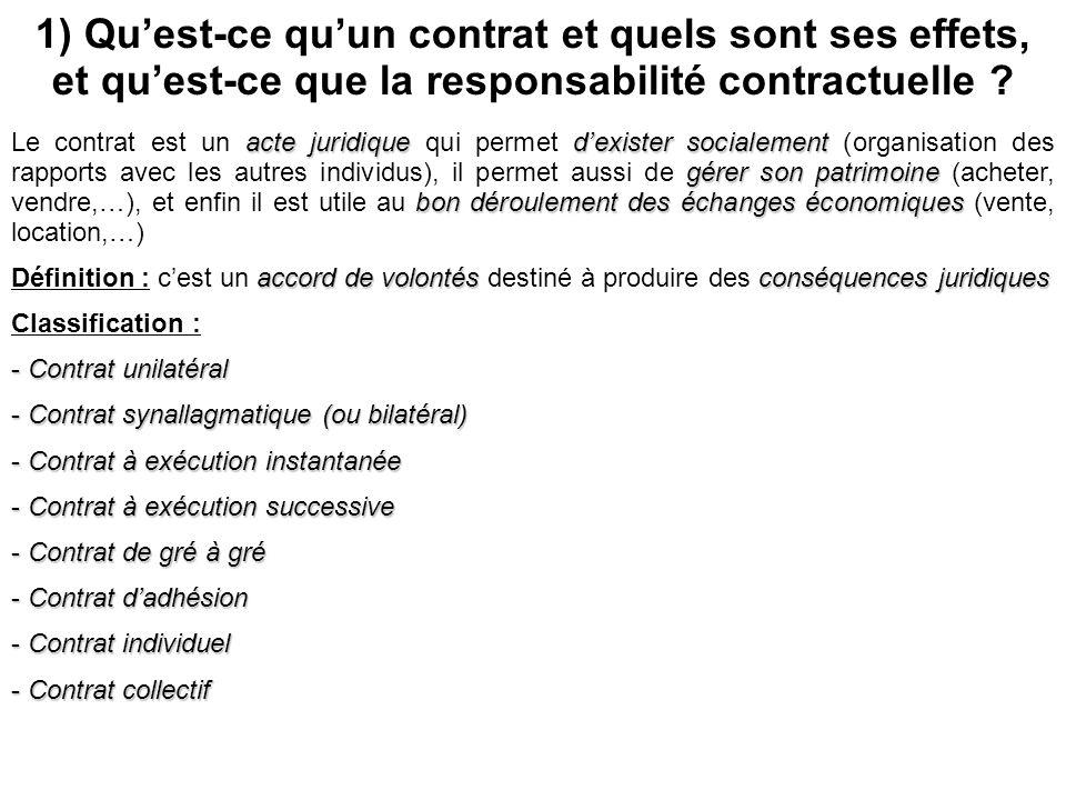 1) Quest-ce quun contrat et quels sont ses effets, et quest-ce que la responsabilité contractuelle ? Le contrat est acte juridiquedexister socialement
