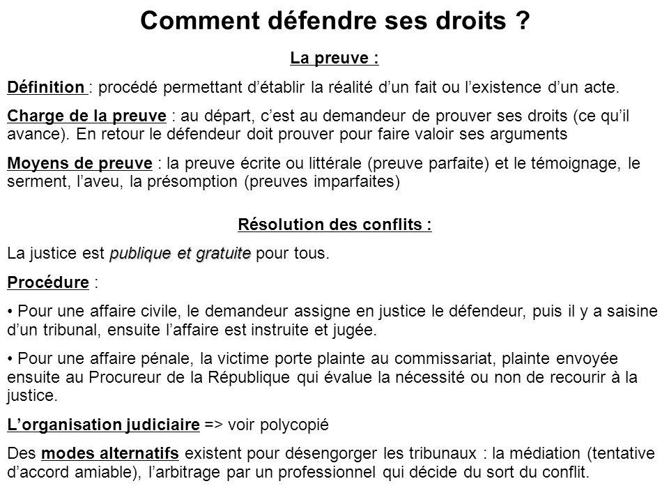 Comment défendre ses droits ? La preuve : Définition : procédé permettant détablir la réalité dun fait ou lexistence dun acte. Charge de la preuve : a