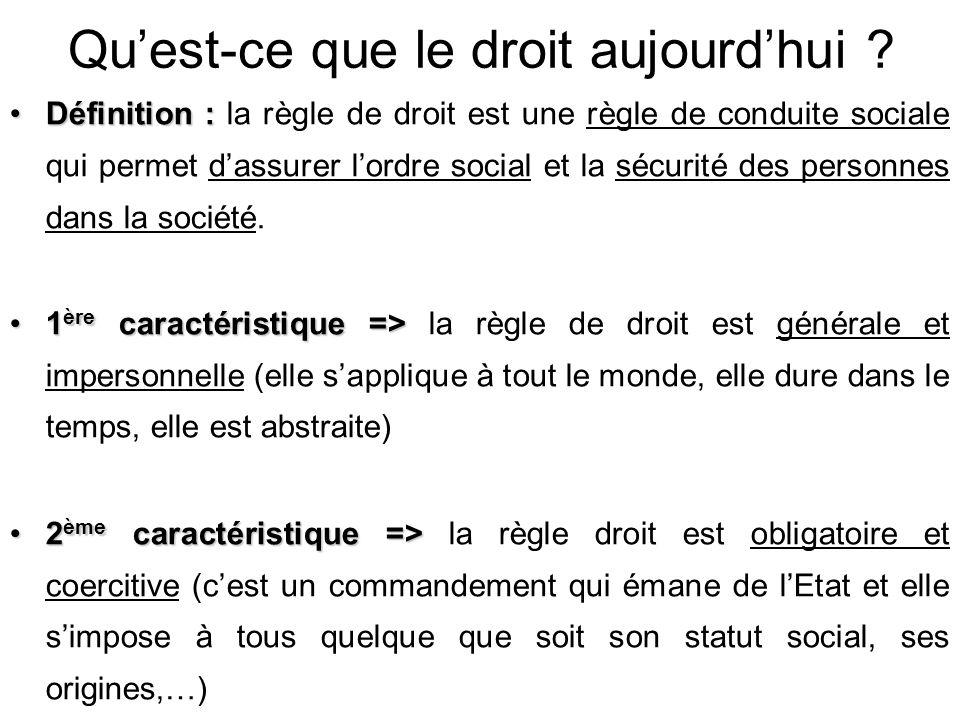 Quest-ce que le droit aujourdhui ? Définition :Définition : la règle de droit est une règle de conduite sociale qui permet dassurer lordre social et l