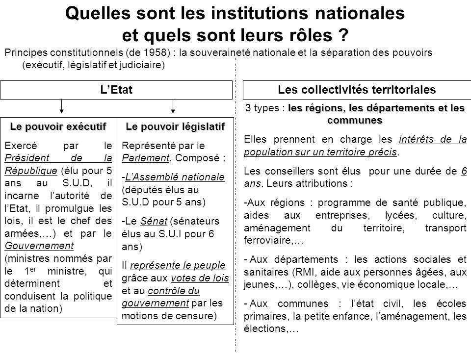 Quelles sont les institutions nationales et quels sont leurs rôles ? Principes constitutionnels (de 1958) : la souveraineté nationale et la séparation