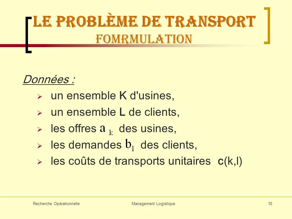 Recherche OpérationnelleManagement Logistique10 LE problème de transport FOMRMULATION Données : un ensemble K d'usines, un ensemble L de clients, les