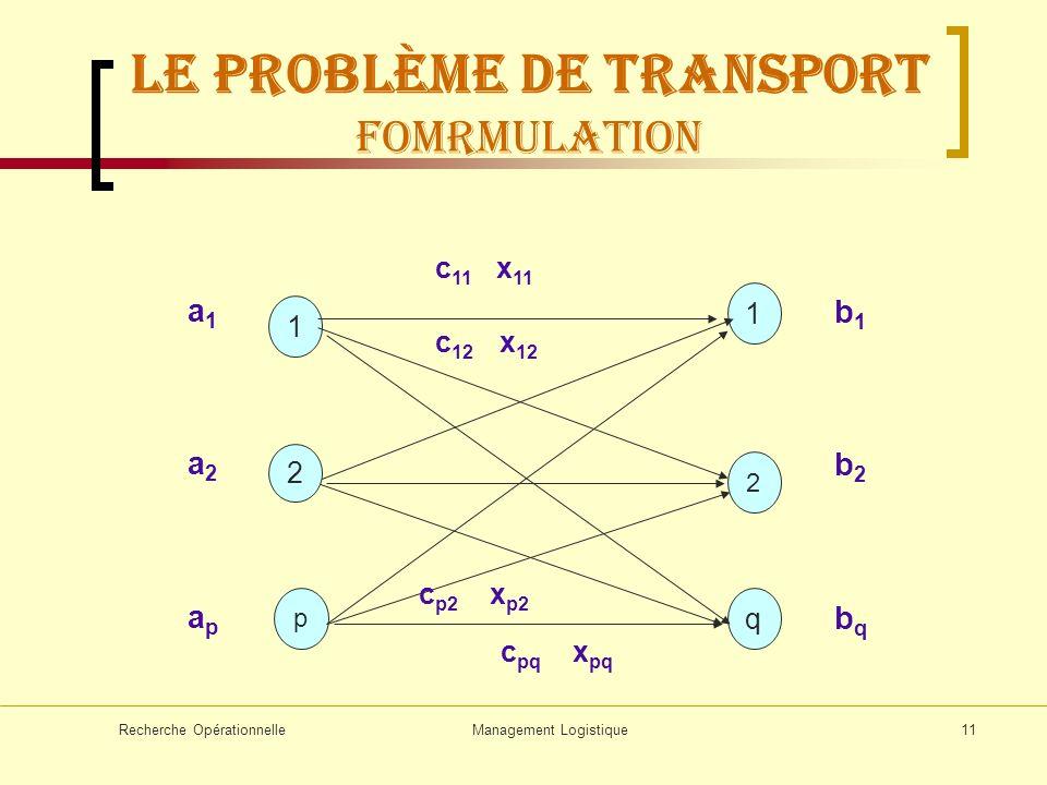 Recherche OpérationnelleManagement Logistique11 LE problème de transport FOMRMULATION q 1 p 1 c 11 x 11 c 12 x 12 c pq x pq a1a2apa1a2ap b1b2bqb1b2bq