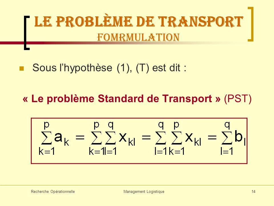 Recherche OpérationnelleManagement Logistique14 LE problème de transport FOMRMULATION Sous lhypothèse (1), (T) est dit : « Le problème Standard de Tra