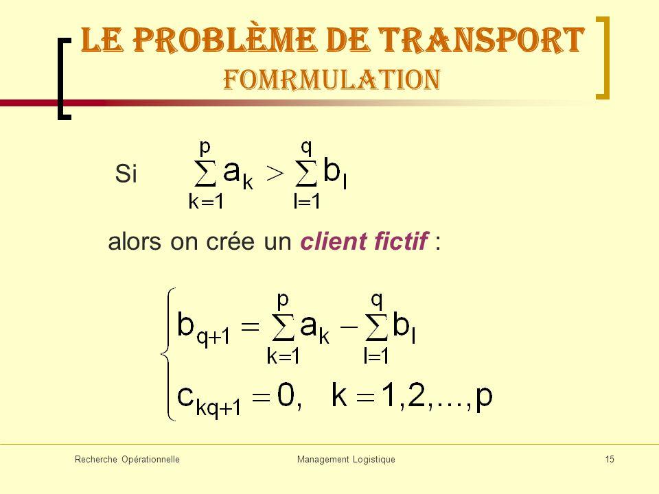 Recherche OpérationnelleManagement Logistique15 Si alors on crée un client fictif : LE problème de transport FOMRMULATION