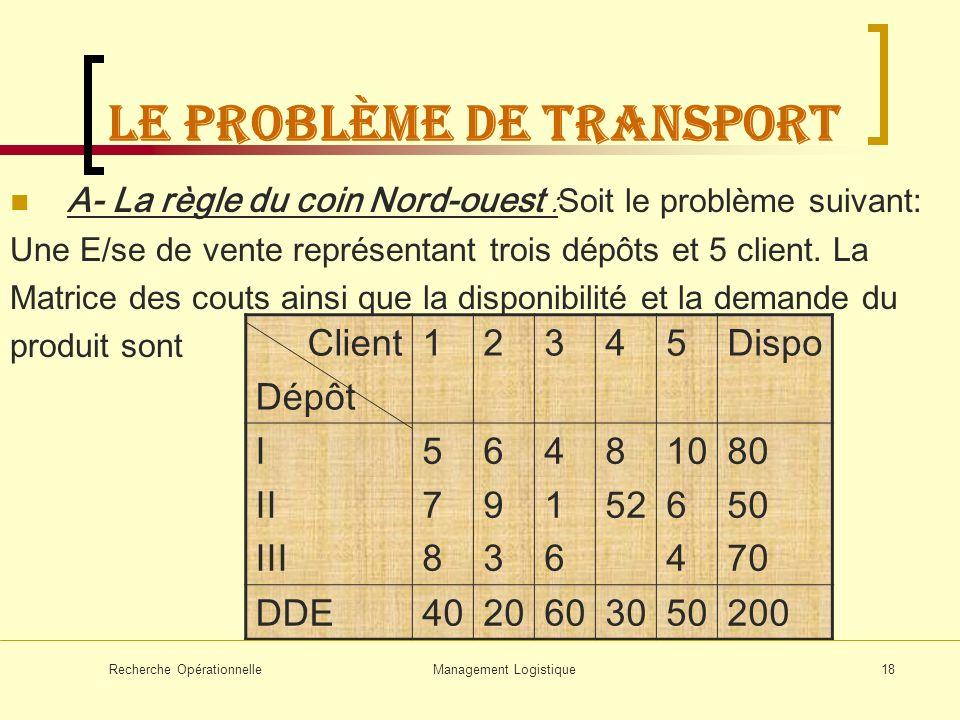 Recherche OpérationnelleManagement Logistique18 LE problème de transport A- La règle du coin Nord-ouest : Soit le problème suivant: Une E/se de vente
