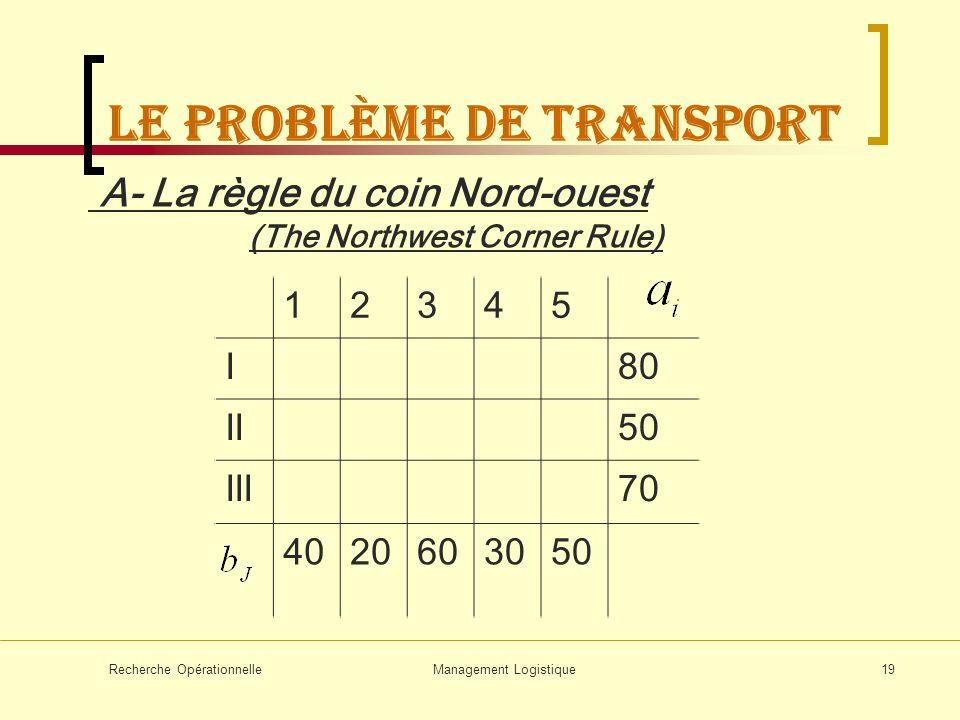 Recherche OpérationnelleManagement Logistique19 LE problème de transport 12345 I80 II50 III70 4020603050 A- La règle du coin Nord-ouest (The Northwest