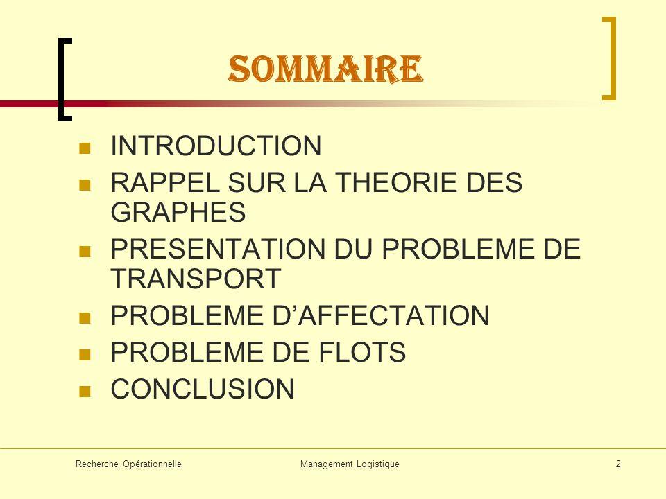 Recherche OpérationnelleManagement Logistique33 Destinations Sources L1L1 L2L2 L3L3 Disponibilités R2R2 3) 8 4)5) 8 0 R3R3 5) 6)9) 15 Demandes10 2 85 Z=.