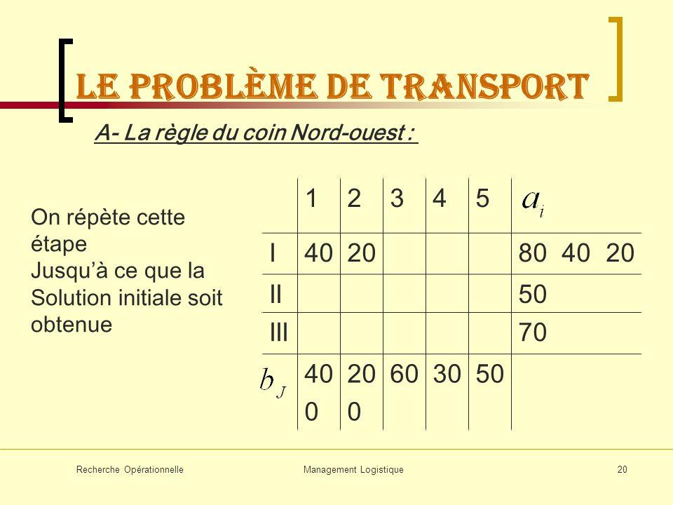 Recherche OpérationnelleManagement Logistique20 LE problème de transport 12345 I402080 40 20 II50 III70 40 0 20 0 603050 On répète cette étape Jusquà