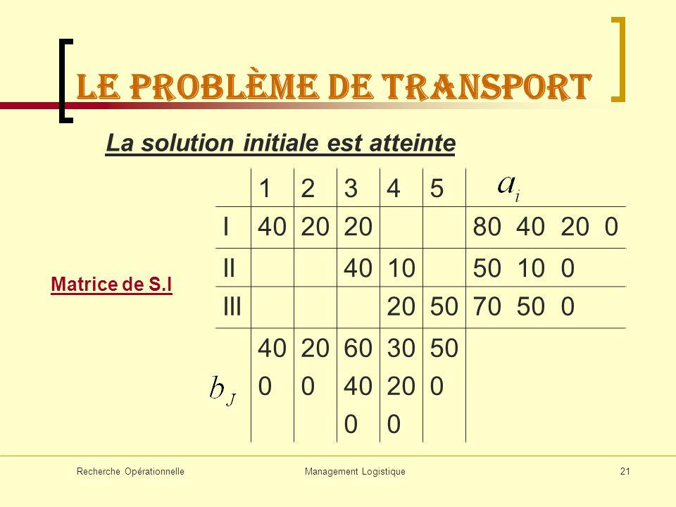 Recherche OpérationnelleManagement Logistique21 LE problème de transport 12345 I4020 80 40 20 0 II401050 10 0 III205070 50 0 40 0 20 0 60 40 0 30 20 0