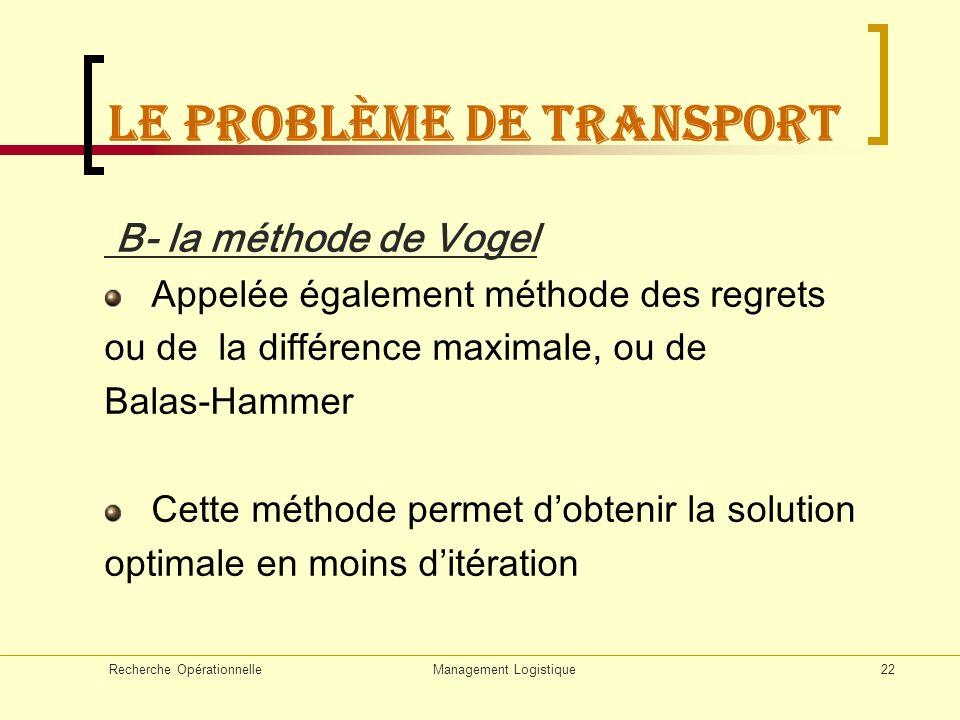 Recherche OpérationnelleManagement Logistique22 LE problème de transport B- la méthode de Vogel Appelée également méthode des regrets ou de la différe