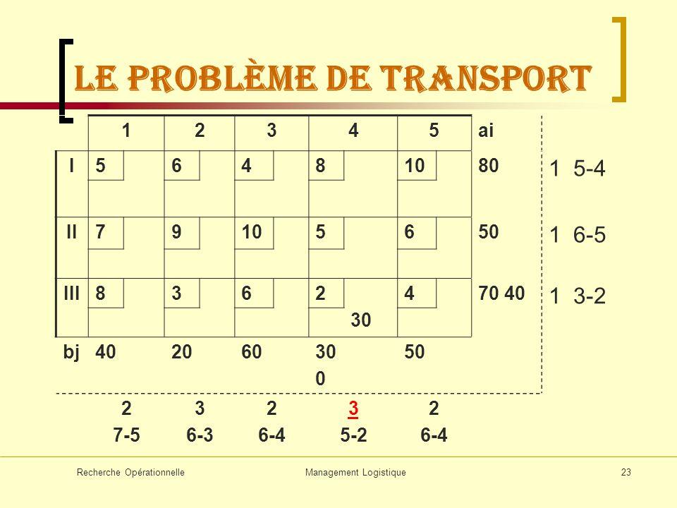 Recherche OpérationnelleManagement Logistique23 12345ai I56481080 1 5-4 II79105650 1 6-5 III8362 30 470 40 1 3-2 bj40206030 0 50 2 7-5 3 6-3 2 6-4 3 5