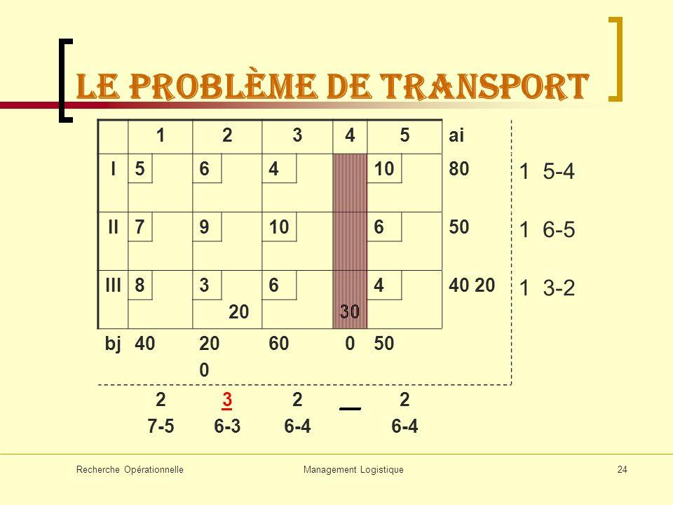 Recherche OpérationnelleManagement Logistique24 LE problème de transport 12345ai I5641080 1 5-4 II7910650 1 6-5 III83 20 6 30 440 20 1 3-2 bj4020 0 60
