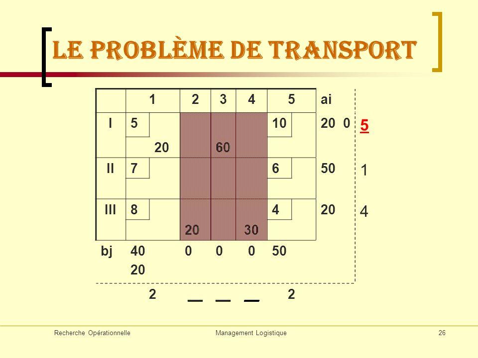 Recherche OpérationnelleManagement Logistique26 LE problème de transport 12345ai I5 2060 1020 0 5 II7650 1 III8 2030 420 4 bj40 20 00050 2__ 2