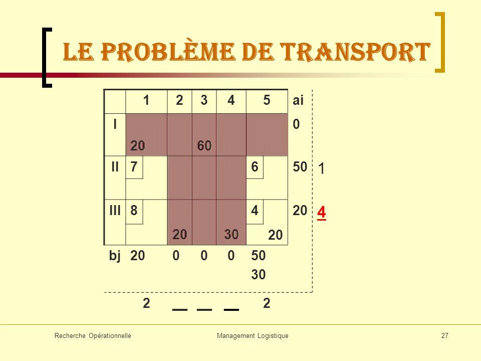 Recherche OpérationnelleManagement Logistique27 12345ai I 2060 0 II7650 1 III8 2030 4 20 4 bj2000050 30 2__ 2 LE problème de transport