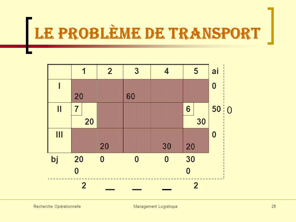 Recherche OpérationnelleManagement Logistique28 LE problème de transport 12345ai I 2060 0 II7 20 6 30 50 0 III 203020 0 bj20 0 00030 0 2__ 2