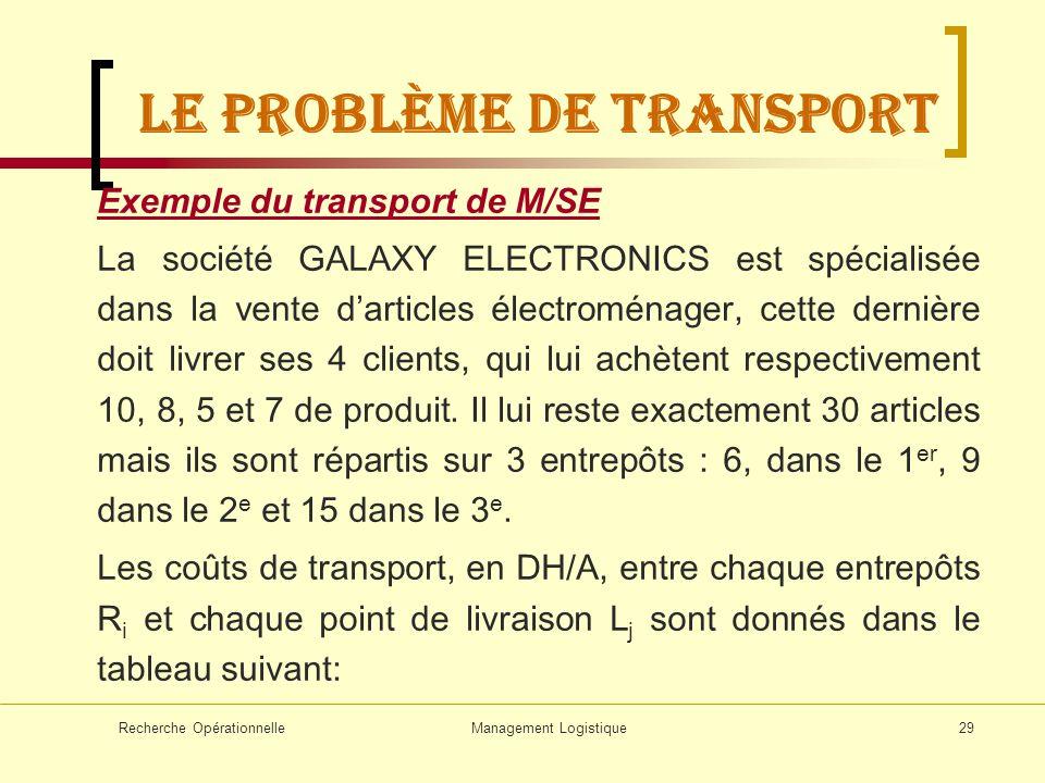 Recherche OpérationnelleManagement Logistique29 LE problème de Transport Exemple du transport de M/SE La société GALAXY ELECTRONICS est spécialisée da