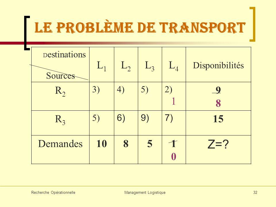 Recherche OpérationnelleManagement Logistique32 D estinations Sources L1L1 L2L2 L3L3 L4L4 Disponibilités R2R2 3)4)5)2) 1 9898 R3R3 5) 6)9)7) 15 Demand