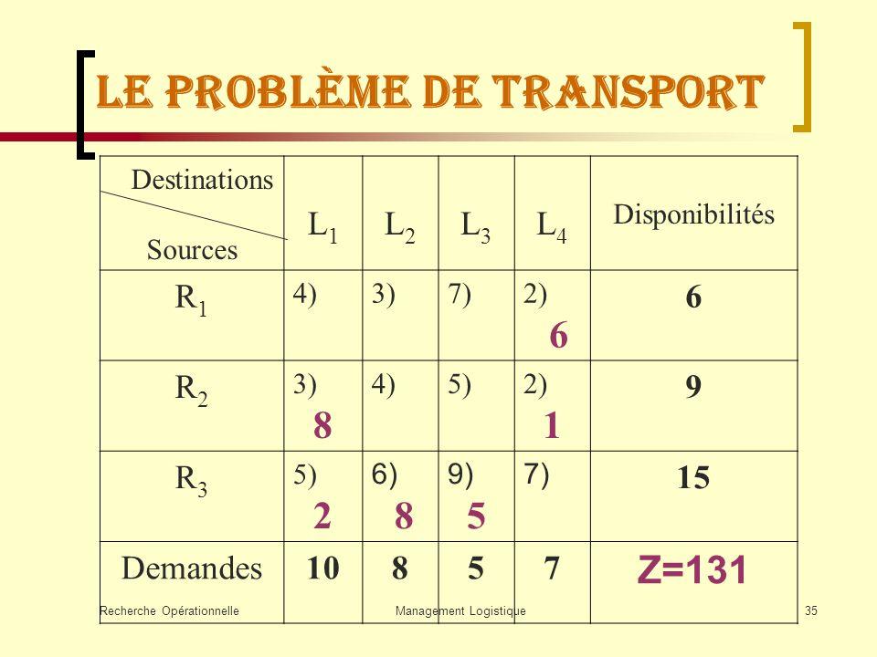 Recherche OpérationnelleManagement Logistique35 Destinations Sources L1L1 L2L2 L3L3 L4L4 Disponibilités R1R1 4)3)7)2) 6 6 R2R2 3) 8 4)5)2) 1 9 R3R3 5)
