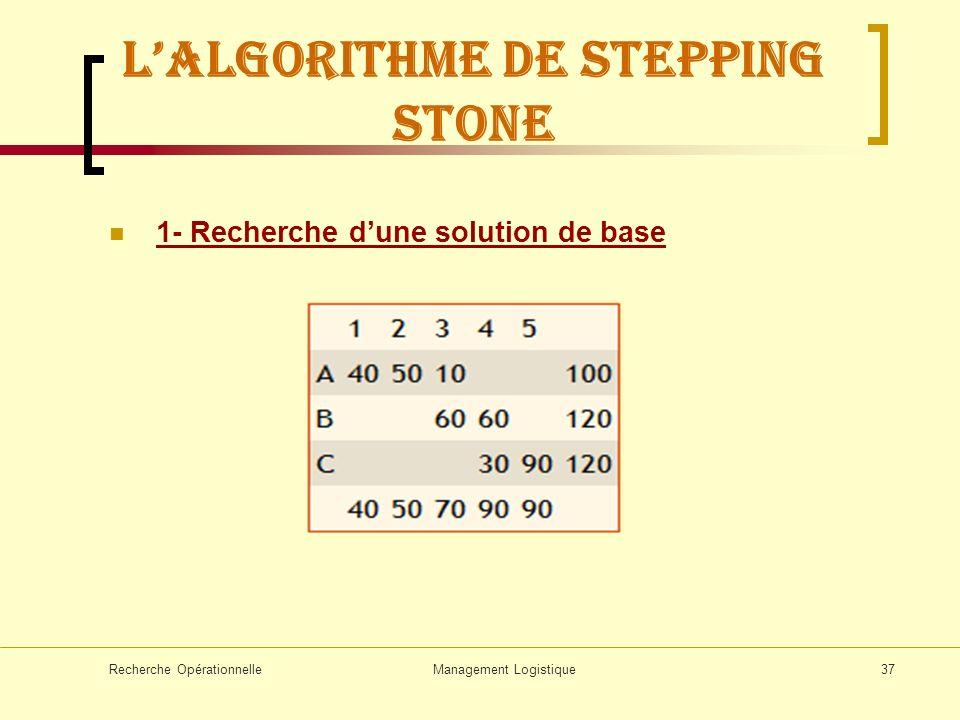 Recherche OpérationnelleManagement Logistique37 Lalgorithme de stepping stone 1- Recherche dune solution de base