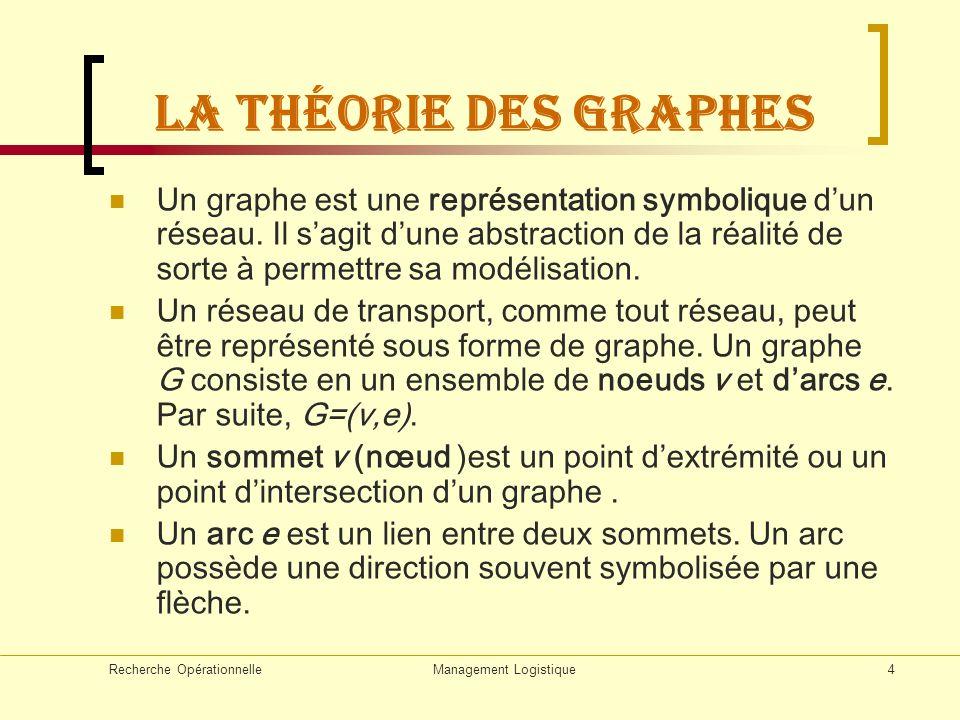 Recherche OpérationnelleManagement Logistique4 La théorie des graphes Un graphe est une représentation symbolique dun réseau. Il sagit dune abstractio