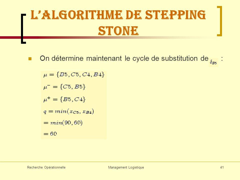 Recherche OpérationnelleManagement Logistique41 Lalgorithme de stepping stone On détermine maintenant le cycle de substitution de :