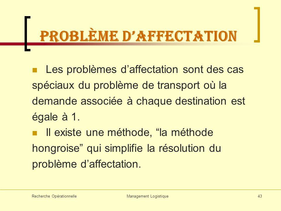 Recherche OpérationnelleManagement Logistique43 Problème daffectation Les problèmes daffectation sont des cas spéciaux du problème de transport où la