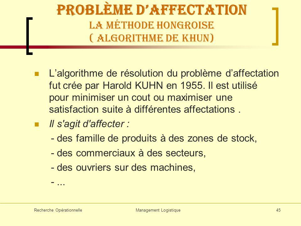 Recherche OpérationnelleManagement Logistique45 Problème daffectation La méthode hongroise ( algorithme de KHUN) Lalgorithme de résolution du problème