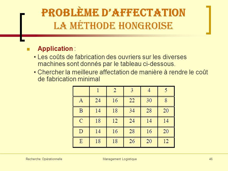 Recherche OpérationnelleManagement Logistique46 Problème daffectation La méthode hongroise Application : Les coûts de fabrication des ouvriers sur les
