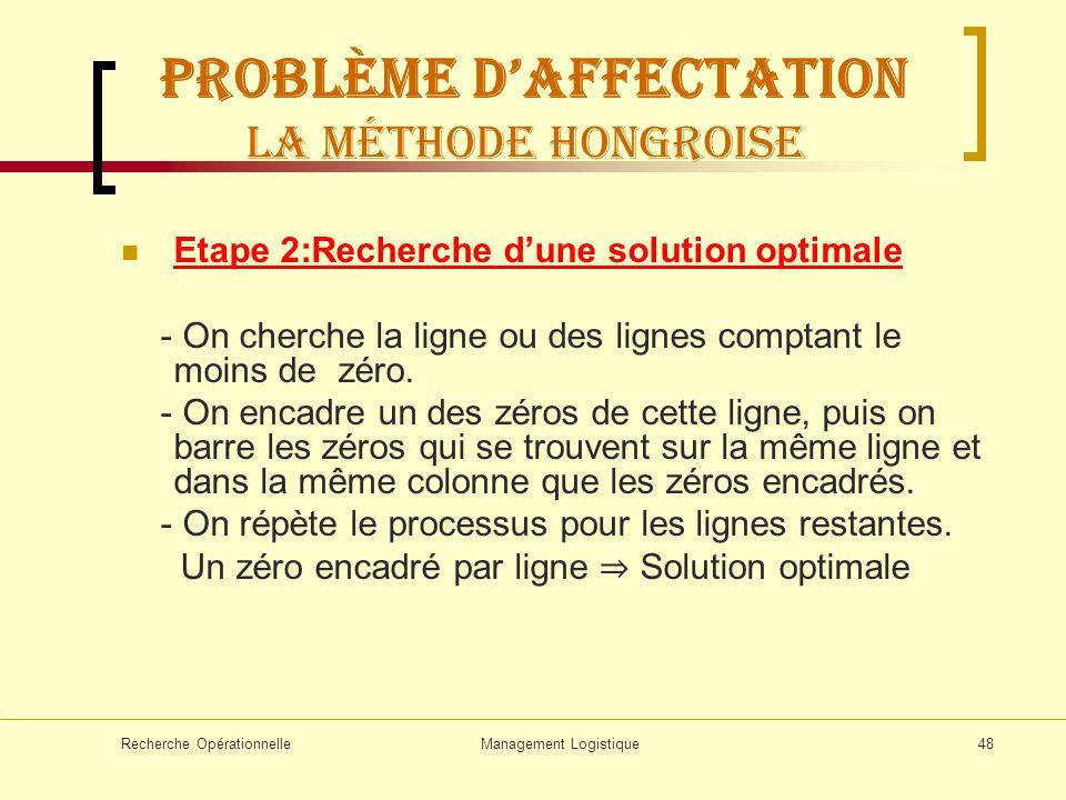 Recherche OpérationnelleManagement Logistique48 Problème daffectation La méthode hongroise Etape 2:Recherche dune solution optimale - On cherche la li