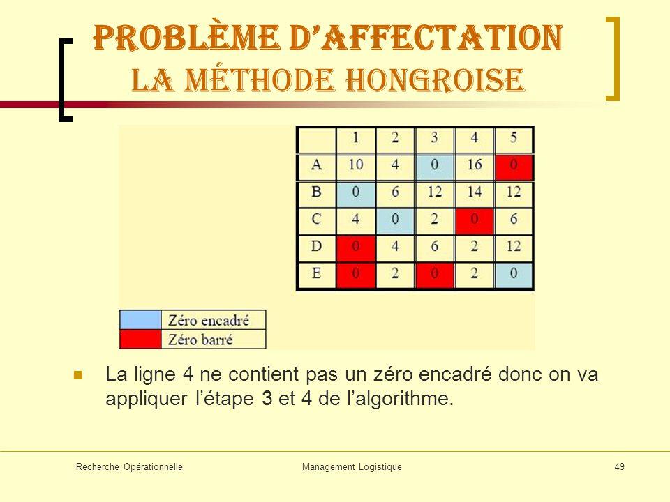Recherche OpérationnelleManagement Logistique49 Problème daffectation La méthode hongroise La ligne 4 ne contient pas un zéro encadré donc on va appli