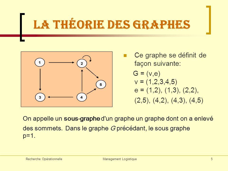 Recherche OpérationnelleManagement Logistique6 la théorie des graphes Une arête est un groupe de deux sommets tels que chaque sommet fait partie de lensemble des correspondants de lautre sommet.