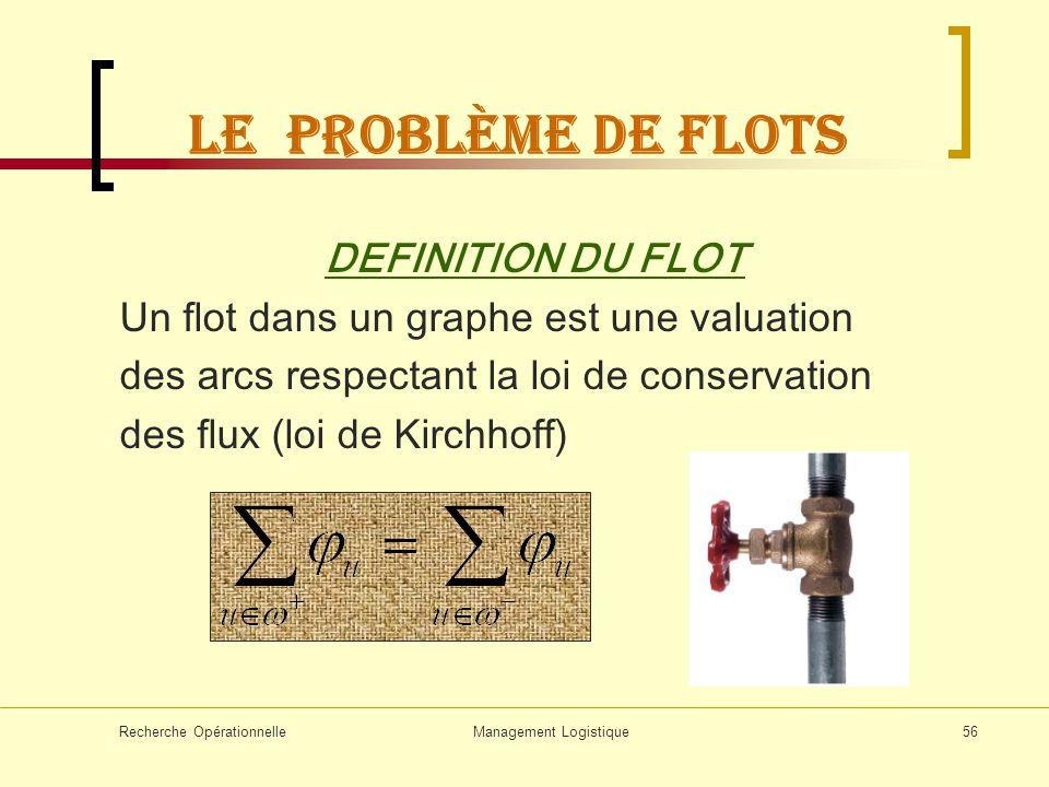 Recherche OpérationnelleManagement Logistique56 Le Problème de flots DEFINITION DU FLOT Un flot dans un graphe est une valuation des arcs respectant l