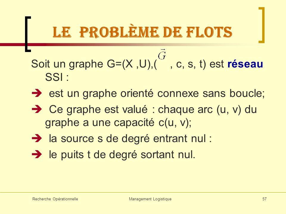 Recherche OpérationnelleManagement Logistique57 Le Problème de flots Soit un graphe G=(X,U),(, c, s, t) est réseau SSI : est un graphe orienté connexe