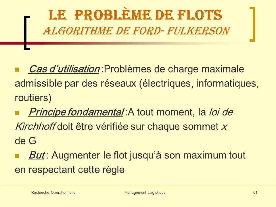 Recherche OpérationnelleManagement Logistique61 Le Problème de flots Algorithme de Ford- Fulkerson Cas dutilisation :Problèmes de charge maximale admi