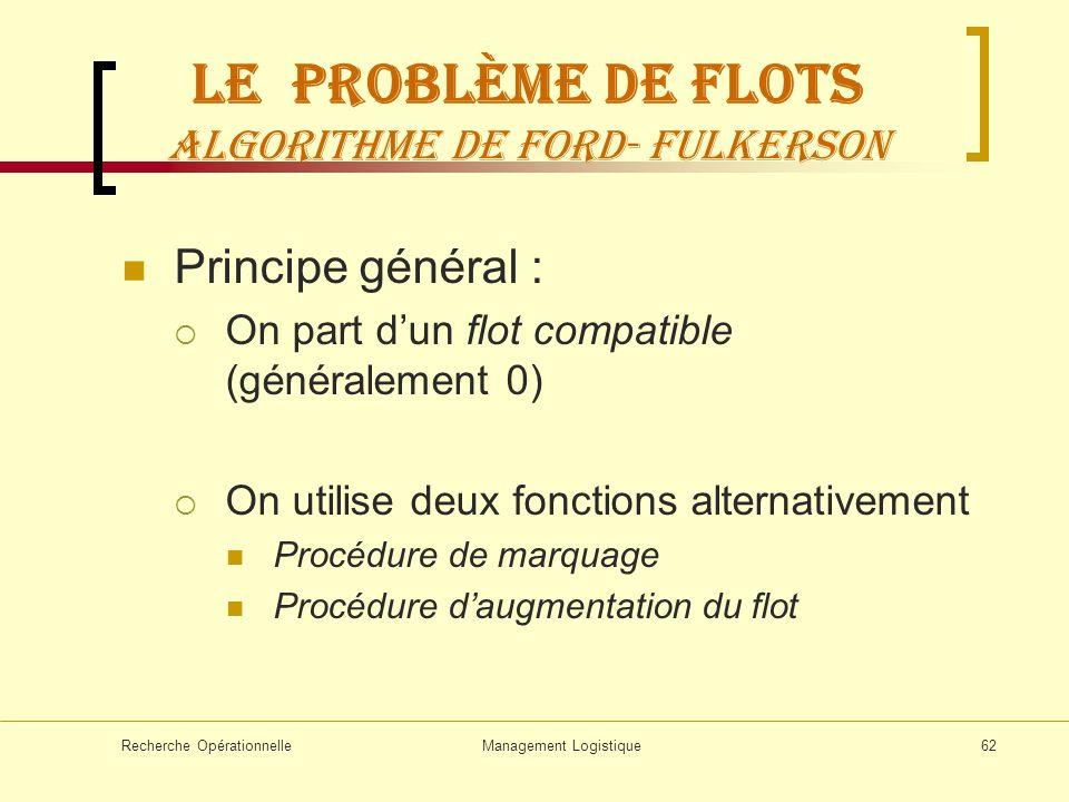 Recherche OpérationnelleManagement Logistique62 Le Problème de flots Algorithme de Ford- Fulkerson Principe général : On part dun flot compatible (gén