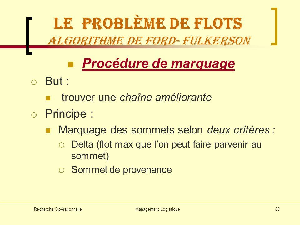 Recherche OpérationnelleManagement Logistique63 Le Problème de flots Algorithme de Ford- Fulkerson Procédure de marquage But : trouver une chaîne amél