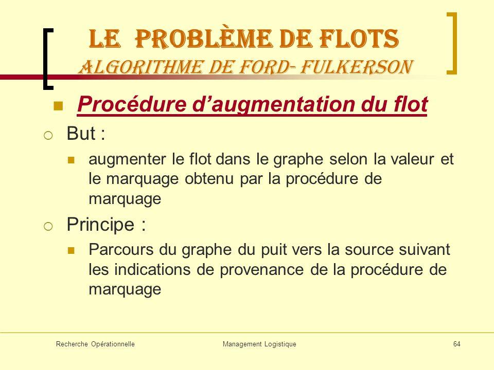 Recherche OpérationnelleManagement Logistique64 Le Problème de flots Algorithme de Ford- Fulkerson Procédure daugmentation du flot But : augmenter le